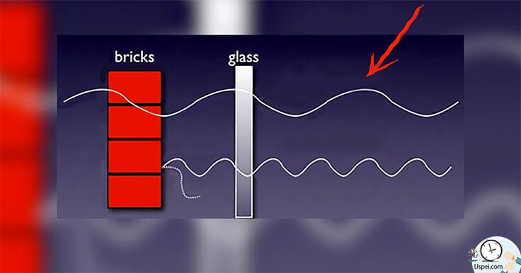 техника на 2.4 гигагерцах использует длину волны 12.5 сантиметров, за счет чего сигнал имеет хорошую проникающую способность.