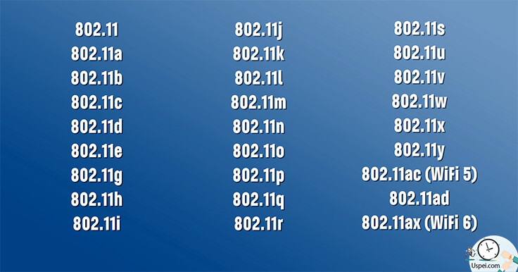 стандарты связи IEEE 802.11