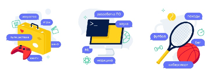В чем фишка Яндекс.Ауры