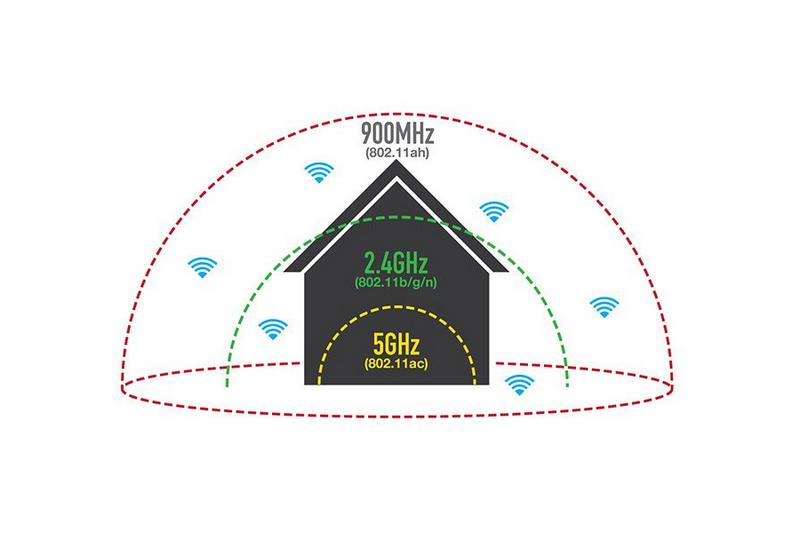 """""""пятерка"""" может работать с каналами шириной не только 20 и 40 МГц, но и 80 и даже 160, что дает очень высокую скорость"""