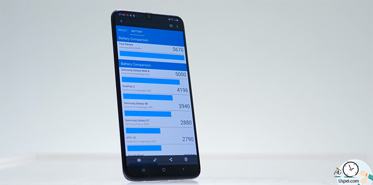 Samsung Galaxy A70 - железо