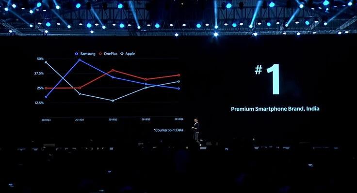 презентации новых флагманов компании OnePlus