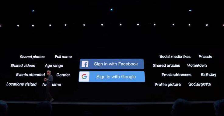 Придумали новый способ логина, который называется Sign-in с Apple