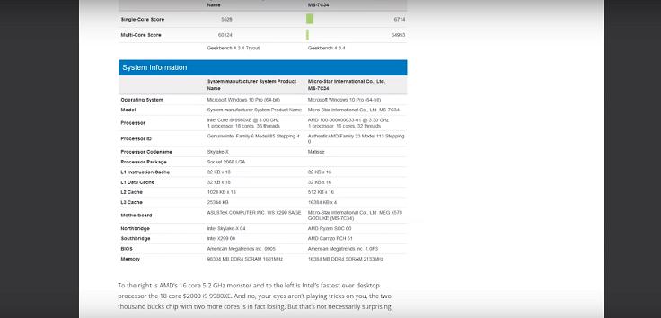 Слева - чип Intel, справа - неизвестный монстр от AMD