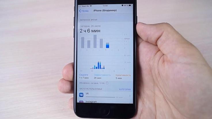 Еще в iOS 12 добавили экранное время но как выяснилось, это самая прожорливая фича