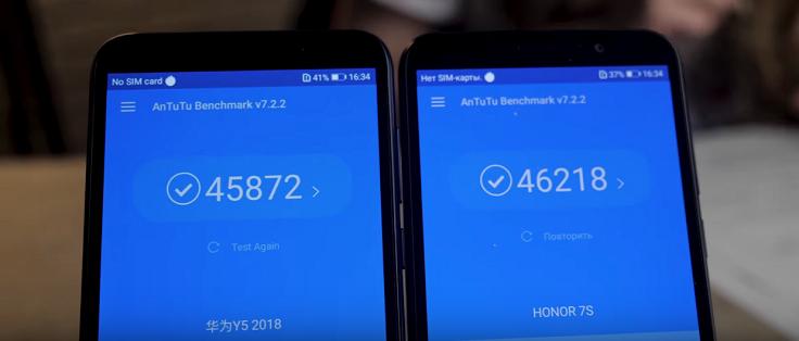 На втором месте по баллам оказался Huawei Y5, на первом Honor 7A.