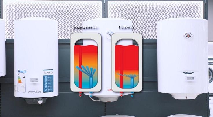 Бойлер оснастили системой послойного наполнения Nanomix