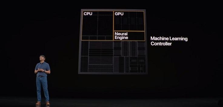 Также добавлен контроллер машинного обучения