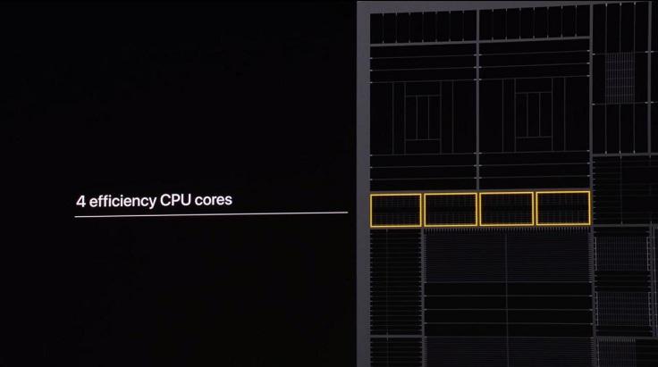 Процессор имеет 4 энергосберегающих ядра