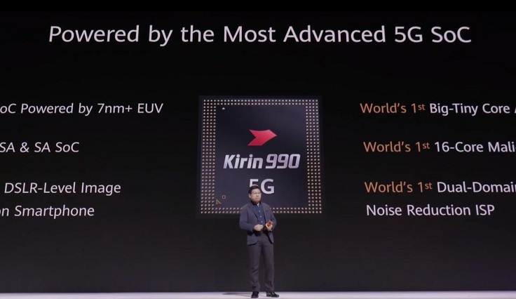 Внутри - топовый процессор компании Kirin 990