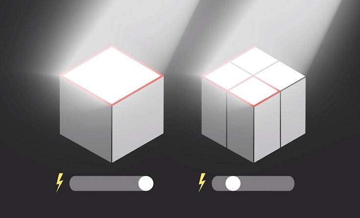 При одинаковых размерах пиксели в 40-мегапиксельной матрице значительно меньше, чем в 8-мегапиксельной