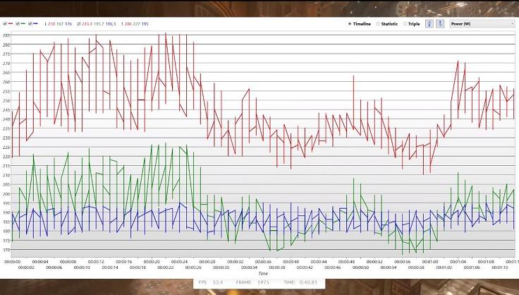 Графики энергопотребления RX 5700 XT вы видите на экране