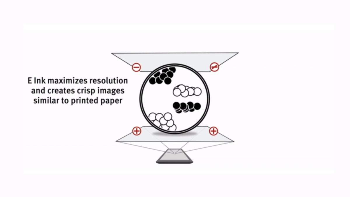 Обзор ONYX BOOX Vasco da Gama 3 дисплей