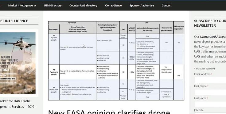 Не добирая один грамм до 250, дрон перестает классифицироваться как «устройство класса 3»
