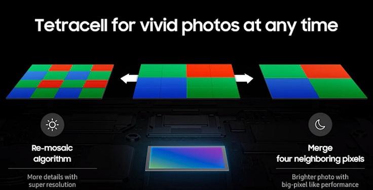 Новый модуль будет объединять 9 соседних пикселей
