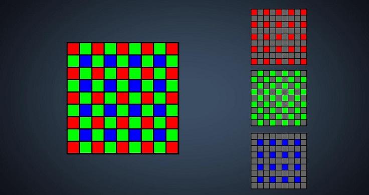 Матрицу делят на группы пикселей, покрывают слоем светофильтров 3 цветов