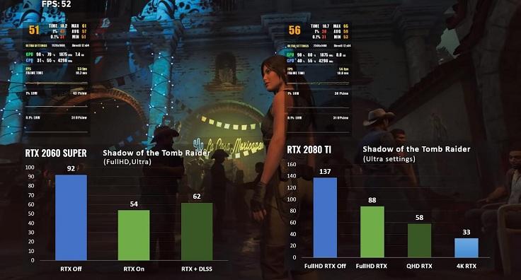 Следующей игрой должна была стать Shadow of the Tomb Raider