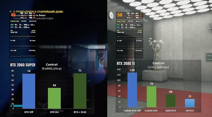 Дизайн уровней Старейшего Дома отлично подошел для демонстрации возможностей RTX