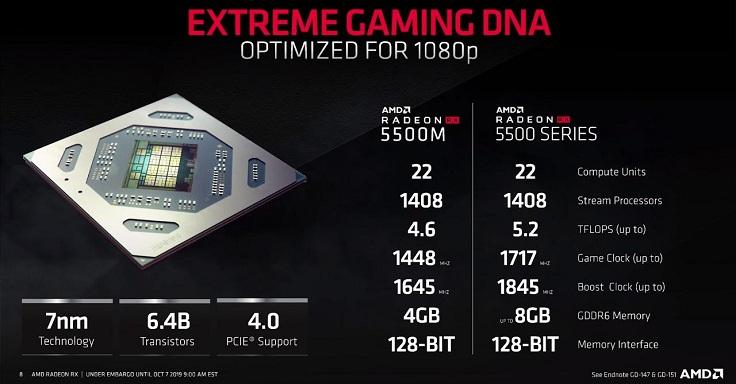 На этот чип AMD возложила задачу убить сразу трех зайцев