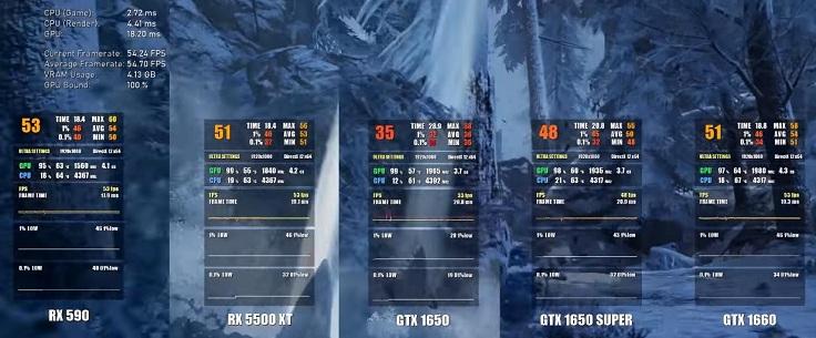 В Gears 5