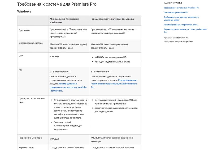 Adobe рекомендует модели с 4 ГБ видеопамяти.