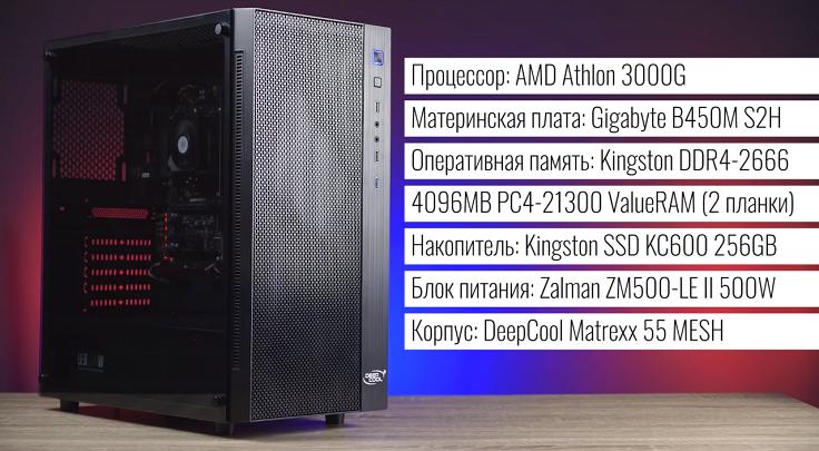 Сборка на Athlon 3000G обошлась в итоге в 19300 рублей, это примерно 310 долларов