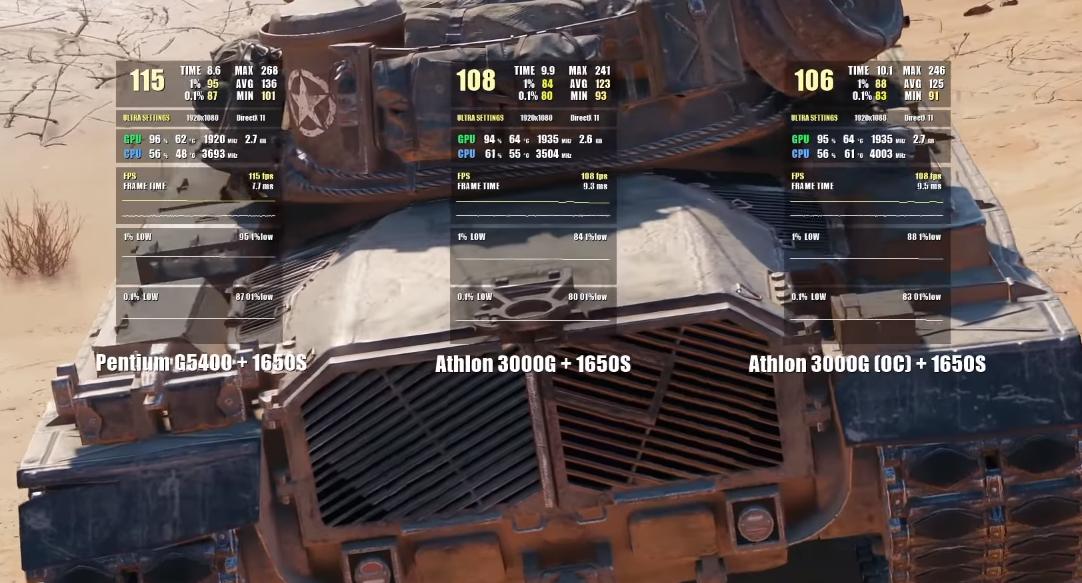 Бенчмарк World of Tanks, максимальные настройки