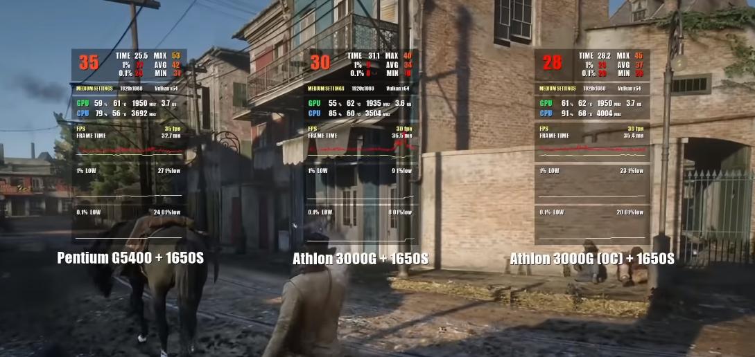 Red Dead Redemption 2 стала сюрпризом