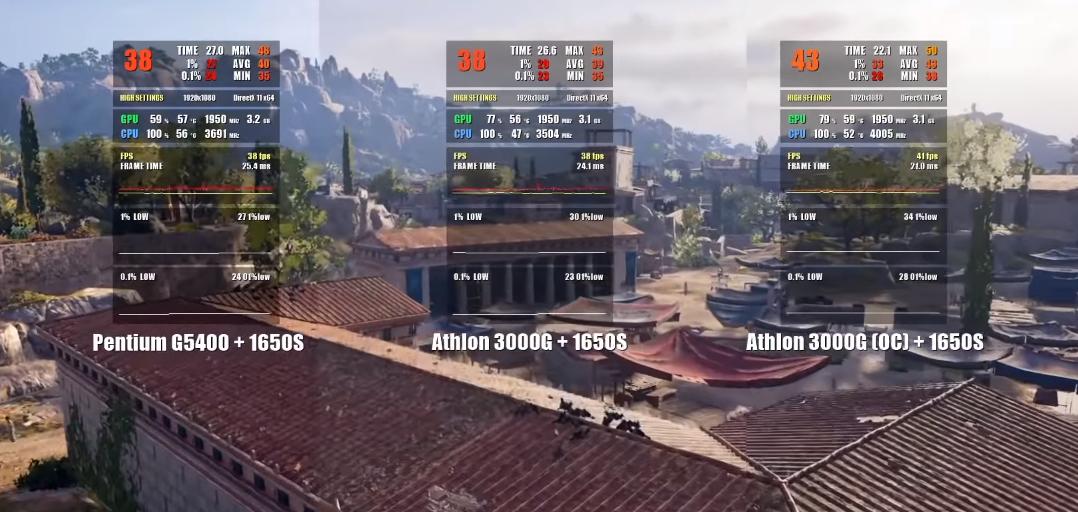 А вот с Assassins Creed Odyssey губу пришлось закатать