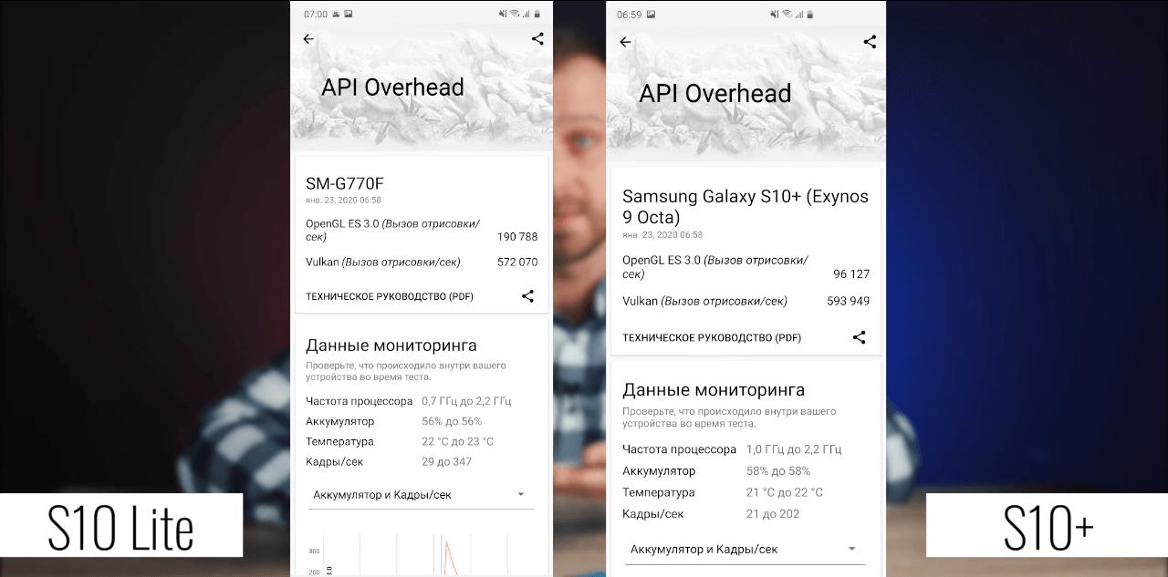 Скриншоты сравнения бенчмарков будет достаточно
