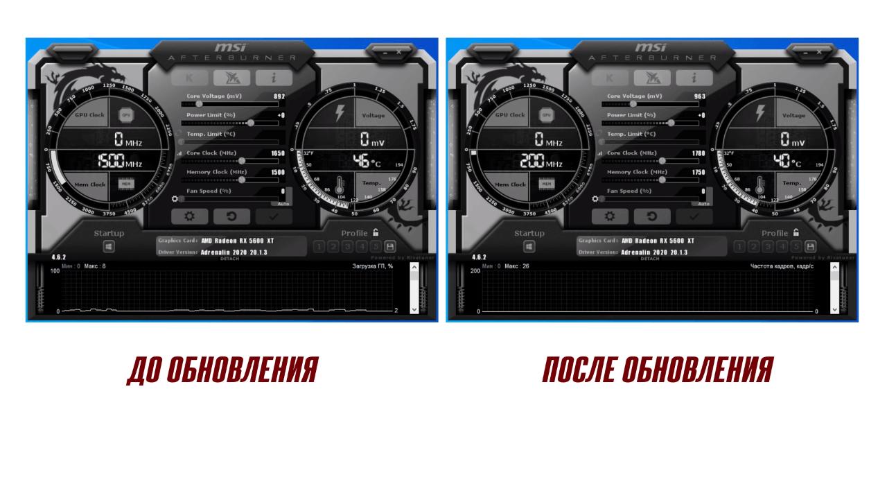 У вас на экране разница между первоначальным BIOS и новым