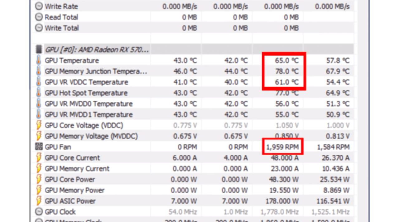 Результат отличный, но это вполне ожидаемо, учитывая систему охлаждения и VRM