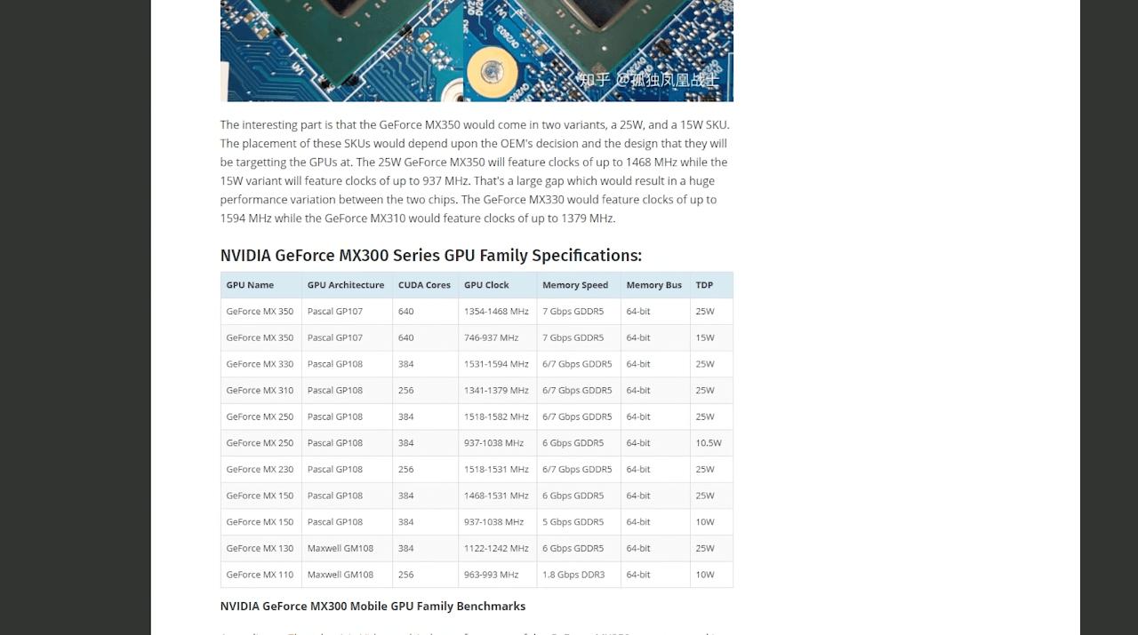 Интересно, что выпустят две версии MX350, 15-ваттную и 25-ваттную
