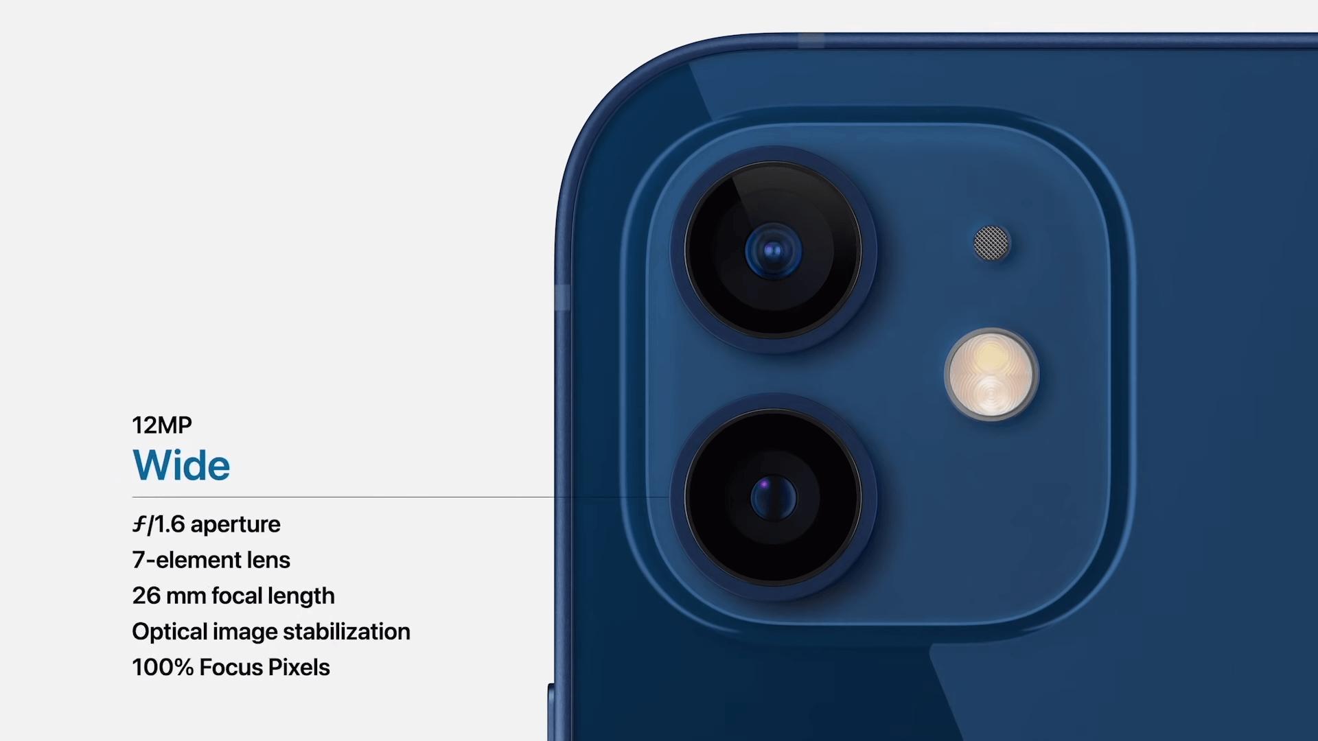 2 новые камеры iPhone 12