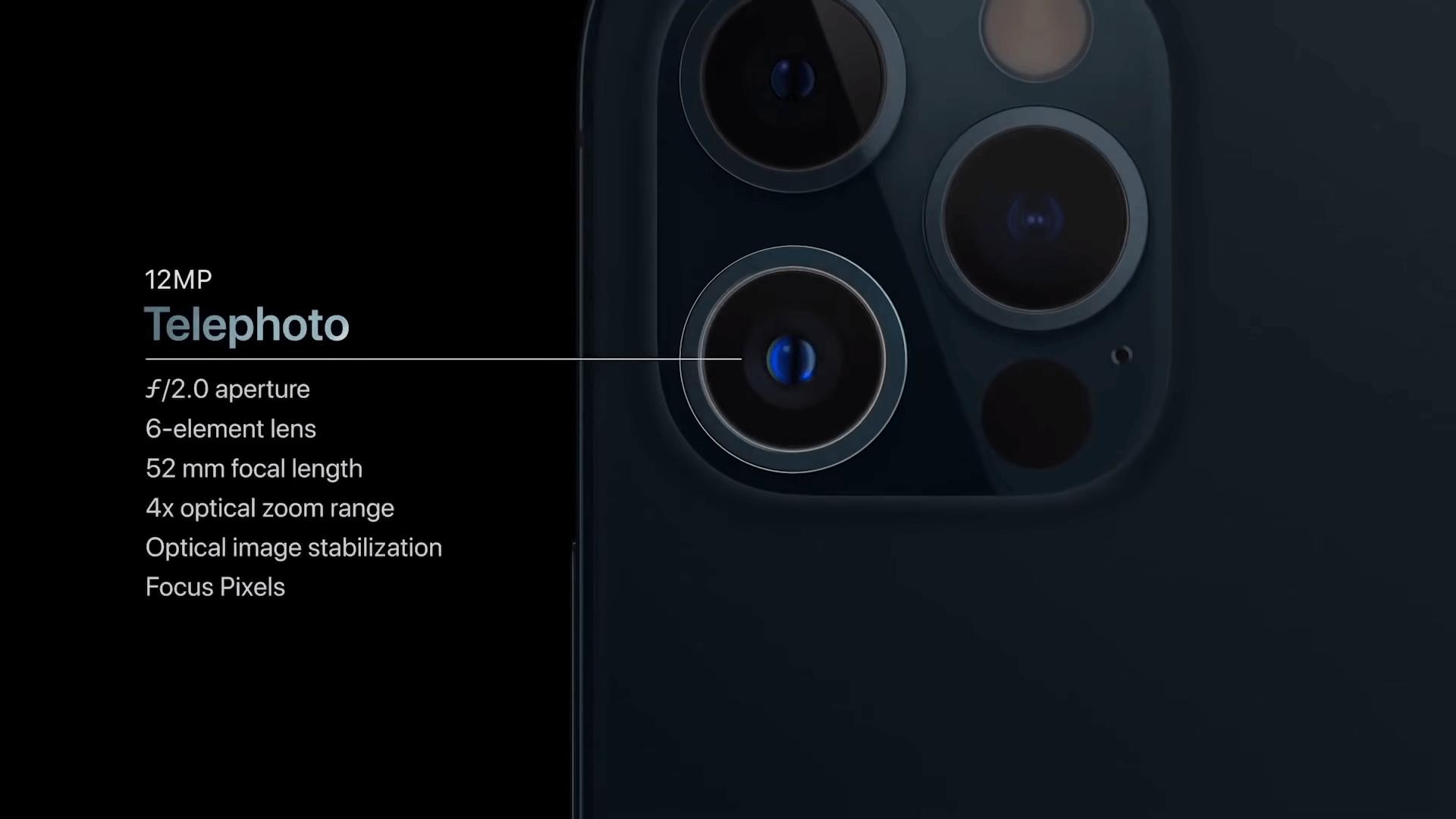 Основной сенсор в iPhone 12 Pro Max получил больший размер матрицы.