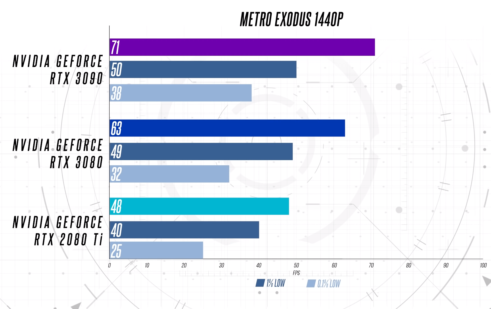 Metro Exodus в 1440p, 4K