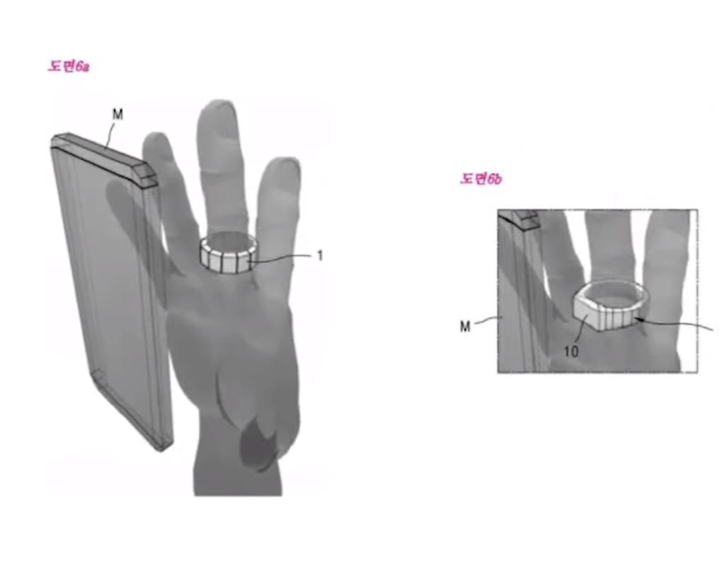 Samsung патентует кольцо для зарядки смартфона
