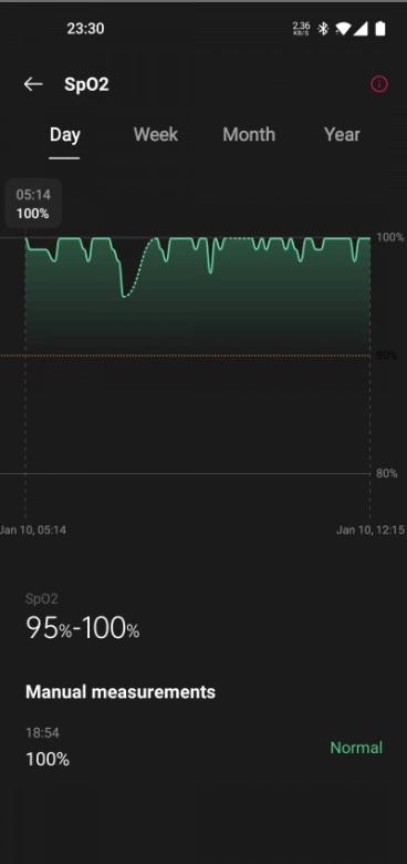 OnePlus Band также имеет встроенный пульсоксиметр