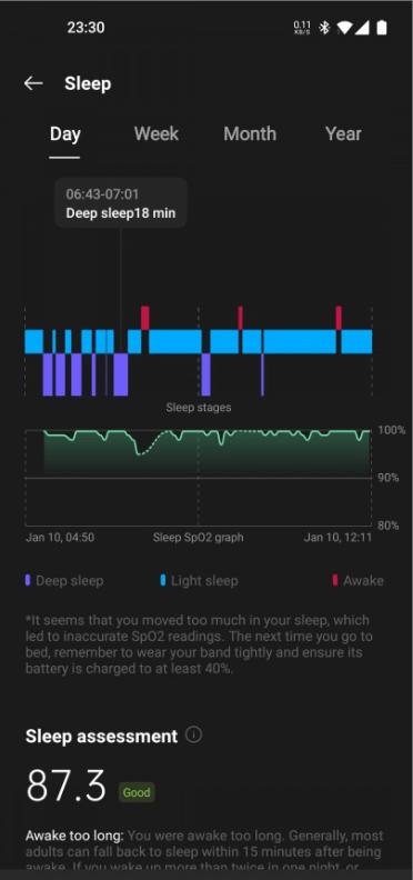 OnePlus Band также может отслеживать ваши режимы сна,