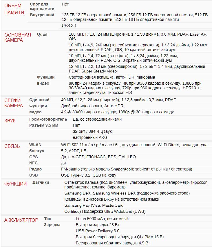 Спецификации Samsung Galaxy S21 Ultra 5G