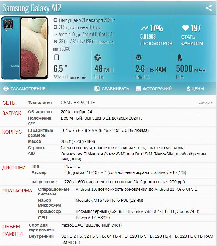 Спецификации Samsung Galaxy A12