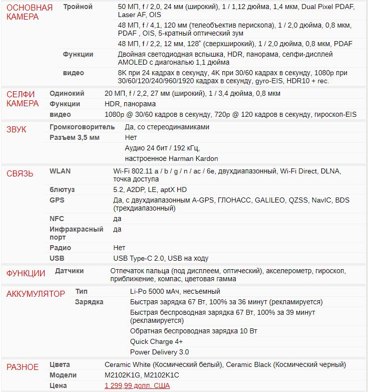 Спецификации Xiaomi Mi 11 Ultra