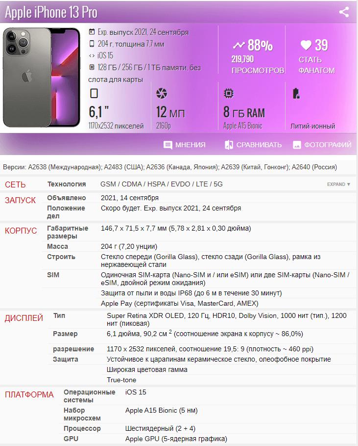 Apple iPhone 13 Pro - все характеристики смартфона