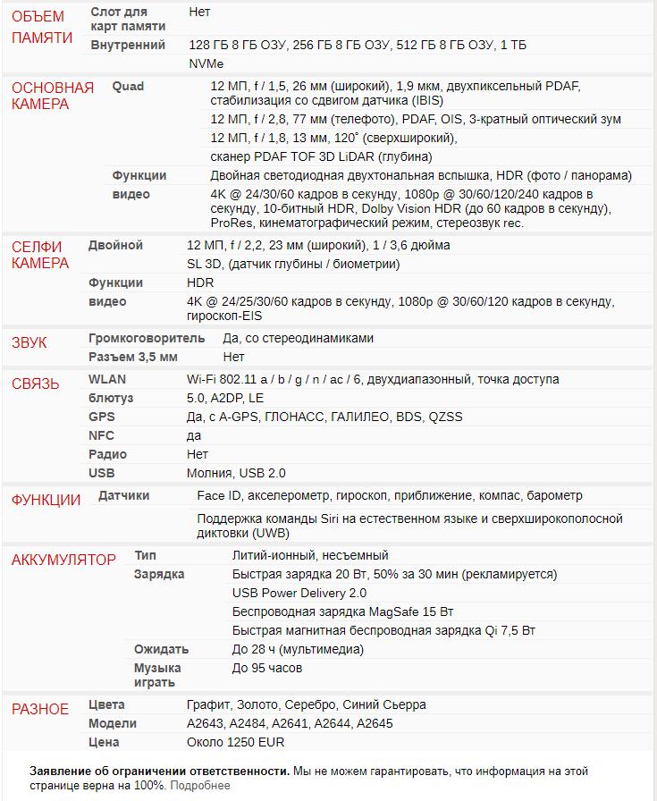 Apple iPhone 13 Pro Max - все характеристики смартфона